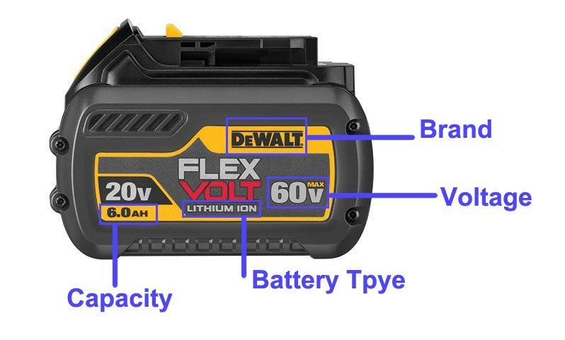 Power tool battery characteristics